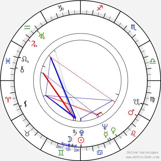 Tim Herbert tema natale, oroscopo, Tim Herbert oroscopi gratuiti, astrologia