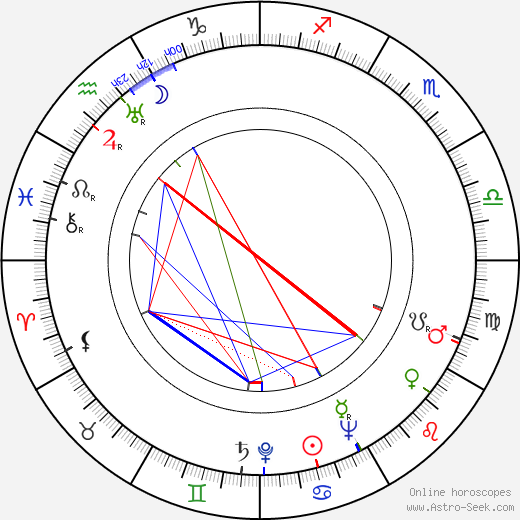 Билли Экстайн Billy Eckstine день рождения гороскоп, Billy Eckstine Натальная карта онлайн