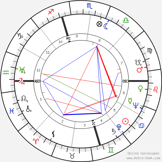 Earle Warren astro natal birth chart, Earle Warren horoscope, astrology