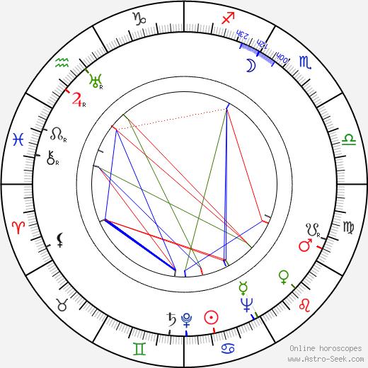 Elisabeth Heisenberg astro natal birth chart, Elisabeth Heisenberg horoscope, astrology