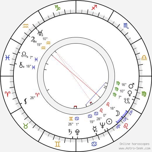 Gregory Spiegel birth chart, biography, wikipedia 2019, 2020