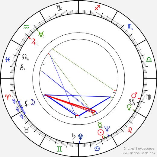 Harry Tatelman birth chart, Harry Tatelman astro natal horoscope, astrology