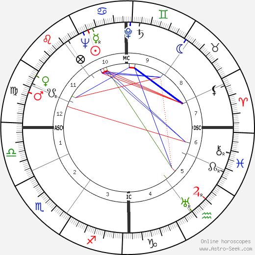 Joseph Maria Cals день рождения гороскоп, Joseph Maria Cals Натальная карта онлайн