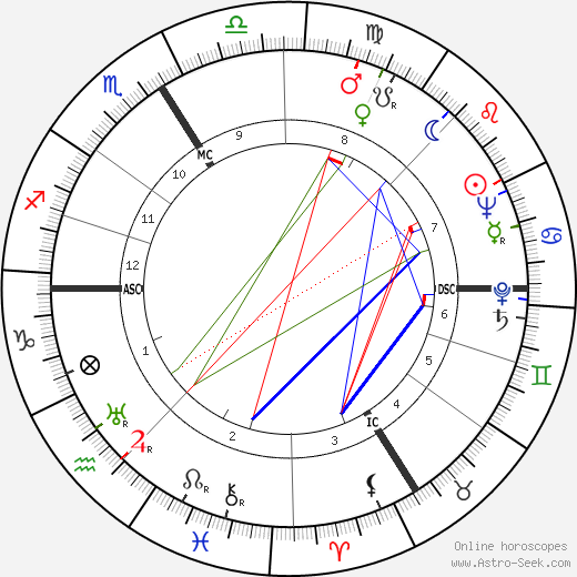 Mony Dalmès birth chart, Mony Dalmès astro natal horoscope, astrology