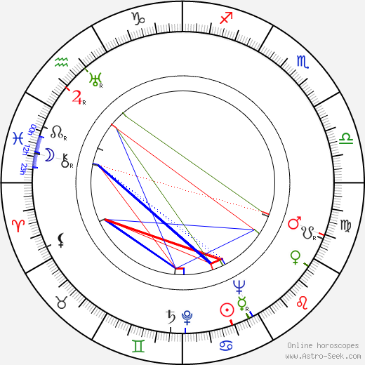 Pyotr Aleynikov tema natale, oroscopo, Pyotr Aleynikov oroscopi gratuiti, astrologia