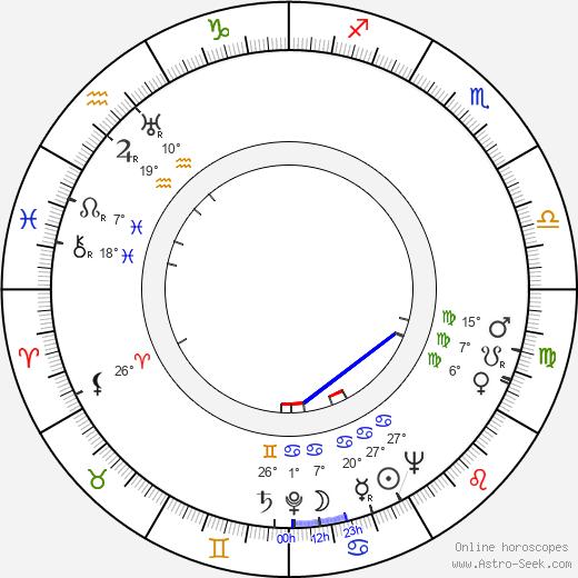 Suso Cecchi D'Amico birth chart, biography, wikipedia 2020, 2021