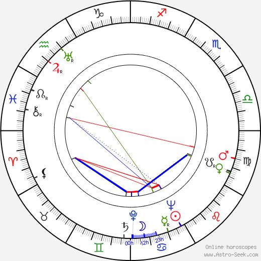 Suso Cecchi D'Amico birth chart, Suso Cecchi D'Amico astro natal horoscope, astrology