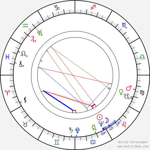 Wilhelm Tauchen tema natale, oroscopo, Wilhelm Tauchen oroscopi gratuiti, astrologia