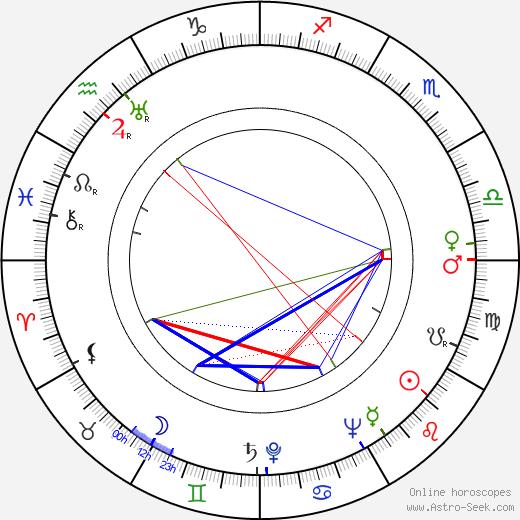 Andrea Leeds horoscope, astrology, astro natal chart