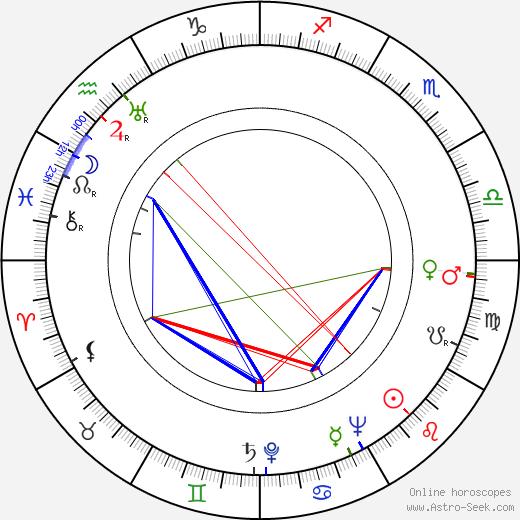 Ester Toivonen tema natale, oroscopo, Ester Toivonen oroscopi gratuiti, astrologia