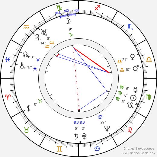 Julie Bishop birth chart, biography, wikipedia 2019, 2020