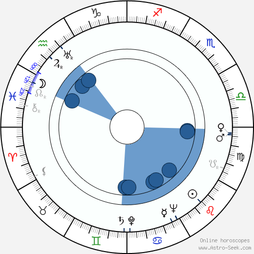 June Travis horoscope, astrology, sign, zodiac, date of birth, instagram