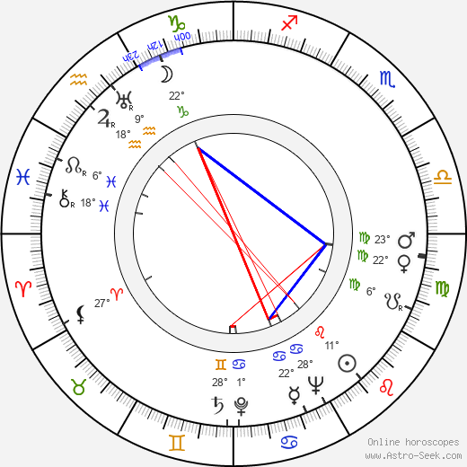 Lasse Viljas birth chart, biography, wikipedia 2019, 2020