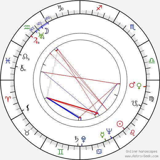 Лидия Ламайсон Lydia Lamaison день рождения гороскоп, Lydia Lamaison Натальная карта онлайн