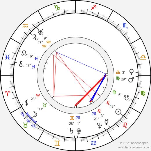 Norman Spencer birth chart, biography, wikipedia 2019, 2020