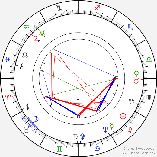 Norman Spencer astro natal birth chart, Norman Spencer horoscope, astrology