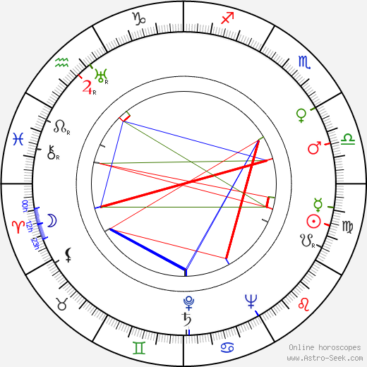 Aira Sinervo день рождения гороскоп, Aira Sinervo Натальная карта онлайн