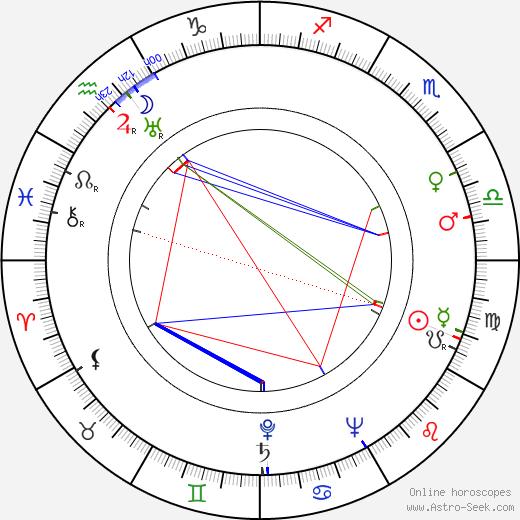 Arleen Whelan astro natal birth chart, Arleen Whelan horoscope, astrology