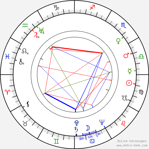 Clayton Moore astro natal birth chart, Clayton Moore horoscope, astrology