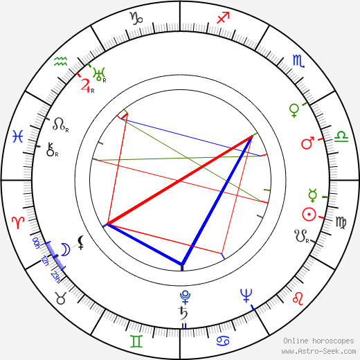 Frances O'Connor astro natal birth chart, Frances O'Connor horoscope, astrology
