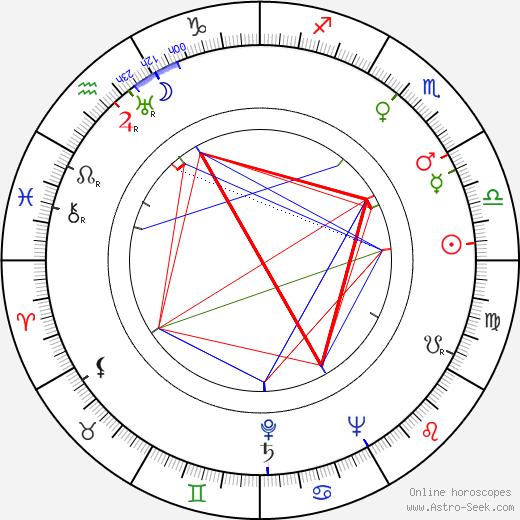 Greig McRitchie tema natale, oroscopo, Greig McRitchie oroscopi gratuiti, astrologia