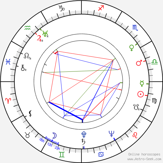 Hilde Krüger astro natal birth chart, Hilde Krüger horoscope, astrology