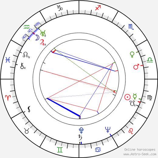 István Homoki Nagy tema natale, oroscopo, István Homoki Nagy oroscopi gratuiti, astrologia