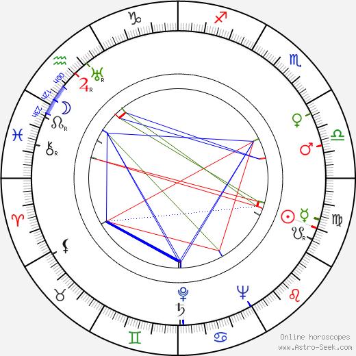 Ivan Pereverzev tema natale, oroscopo, Ivan Pereverzev oroscopi gratuiti, astrologia