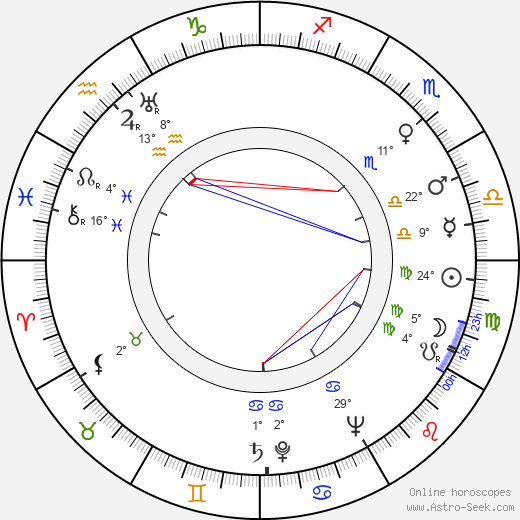 Jack Cardiff birth chart, biography, wikipedia 2018, 2019