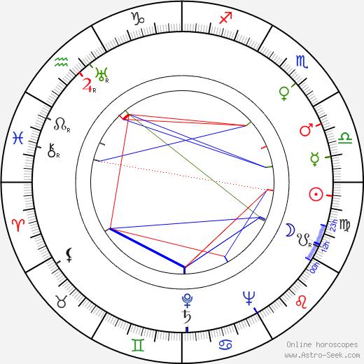 Jack Cardiff astro natal birth chart, Jack Cardiff horoscope, astrology