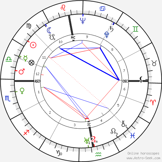 Jean Dubuisson astro natal birth chart, Jean Dubuisson horoscope, astrology