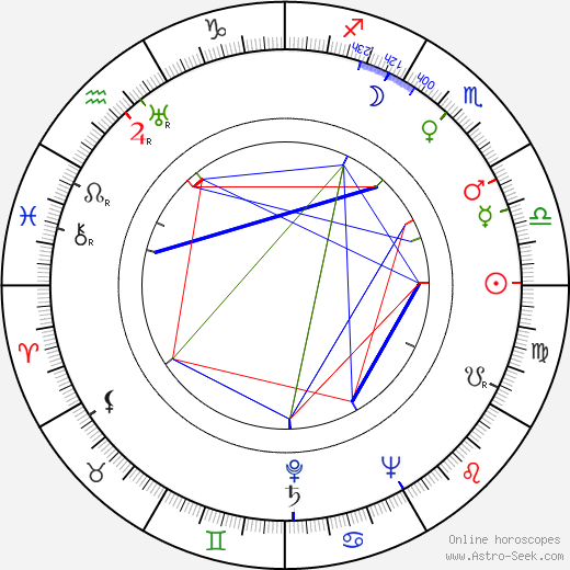 Jiří Kolář tema natale, oroscopo, Jiří Kolář oroscopi gratuiti, astrologia