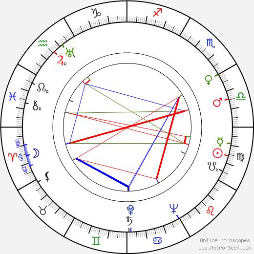 Лида Баарова Lída Baarová день рождения гороскоп, Lída Baarová Натальная карта онлайн