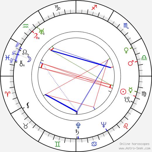 Lina Volonghi birth chart, Lina Volonghi astro natal horoscope, astrology