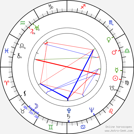 Robert Wise astro natal birth chart, Robert Wise horoscope, astrology