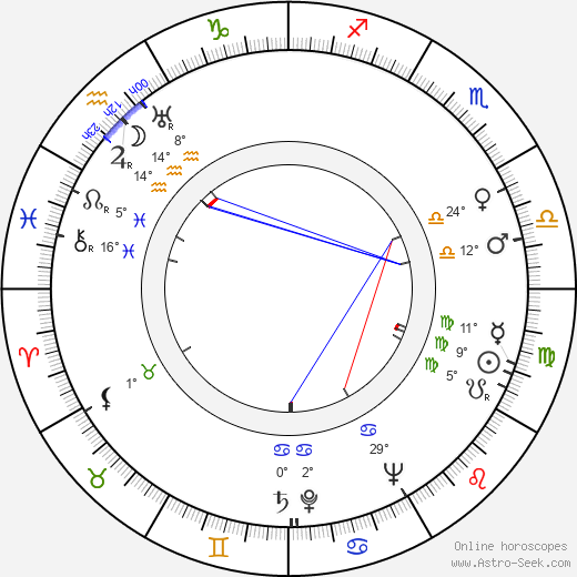 Stefania Grodzieńska birth chart, biography, wikipedia 2019, 2020