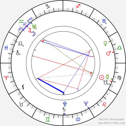 Stefania Grodzieńska birth chart, Stefania Grodzieńska astro natal horoscope, astrology