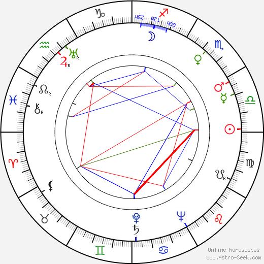 Vladimír Čech tema natale, oroscopo, Vladimír Čech oroscopi gratuiti, astrologia