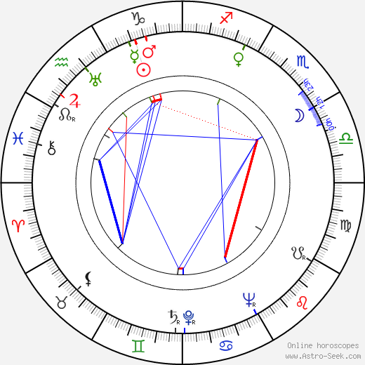 Anita Louise tema natale, oroscopo, Anita Louise oroscopi gratuiti, astrologia