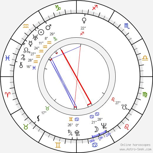 Bill Peet birth chart, biography, wikipedia 2020, 2021
