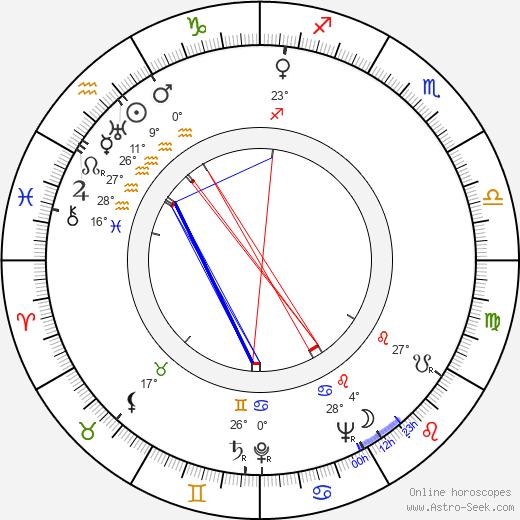 Dorothy Dell birth chart, biography, wikipedia 2019, 2020