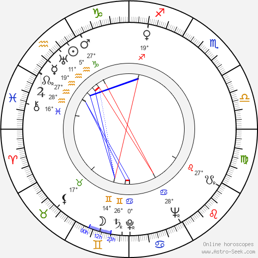Jacques R. Marquette birth chart, biography, wikipedia 2019, 2020