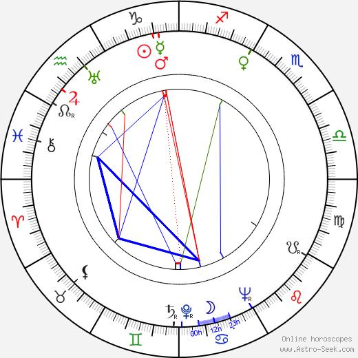 Maxine Doyle tema natale, oroscopo, Maxine Doyle oroscopi gratuiti, astrologia