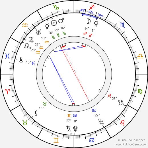 Paul Jarrico birth chart, biography, wikipedia 2018, 2019