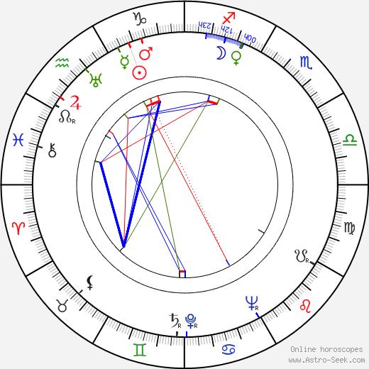 Paul Jarrico astro natal birth chart, Paul Jarrico horoscope, astrology