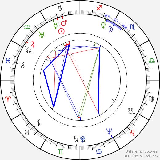 Veda Ann Borg astro natal birth chart, Veda Ann Borg horoscope, astrology