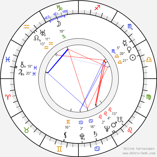 Božena Šustrová birth chart, biography, wikipedia 2019, 2020