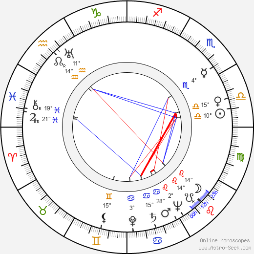 Tore Zetterholm birth chart, biography, wikipedia 2017, 2018
