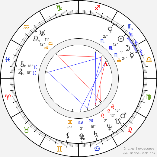Bernard Charlan birth chart, biography, wikipedia 2018, 2019