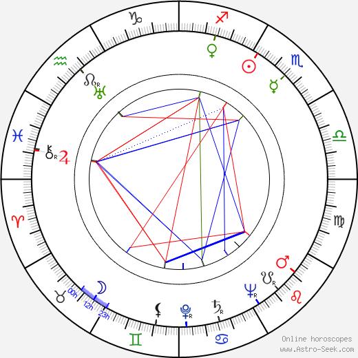Einari Marvia astro natal birth chart, Einari Marvia horoscope, astrology